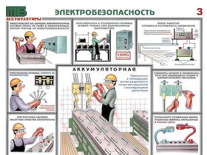 Плакаты Техника безопасности при работе с аккумуляторами
