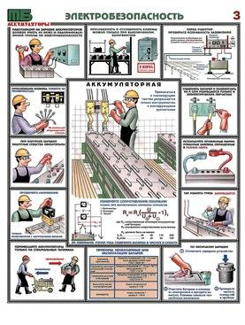 Плакаты Электробезопасность