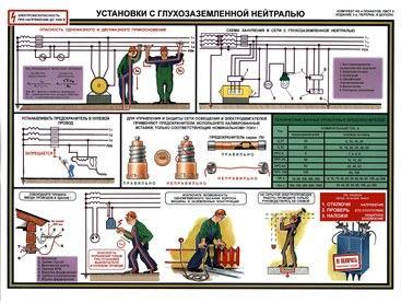 Плакаты Установки с глухозаземленной нейтралью