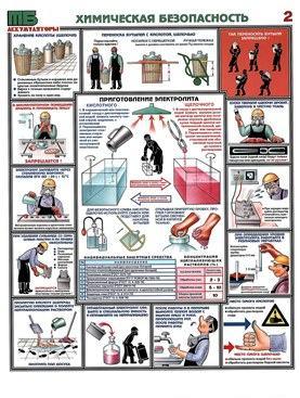 Плакаты Химическая безопасность