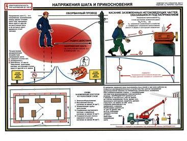 Электробезопасности до 1000в перечень должностей и профессий которым присваивается группа по электробезопасности 1