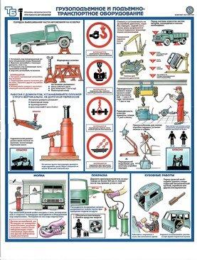 Плакаты Грузоподъемное и подъемнотранспортное оборудование