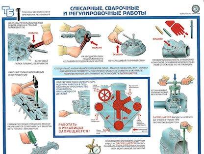 Плакаты Техника безопасности при ремонте автомобилей