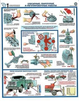 Плакаты Слесарные, сварочные и регулировочные работы