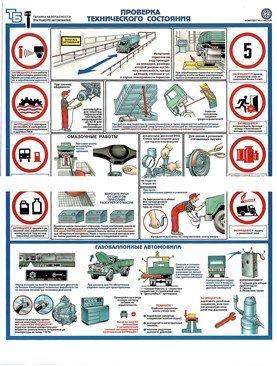 Плакаты Проверка технического состояния