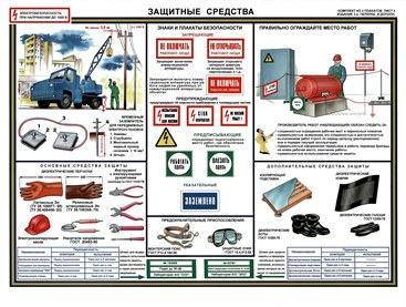 Плакаты Защитные средства