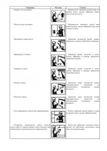 рекомендуемая знаковая сигнализация при пеермещении грузов кранами