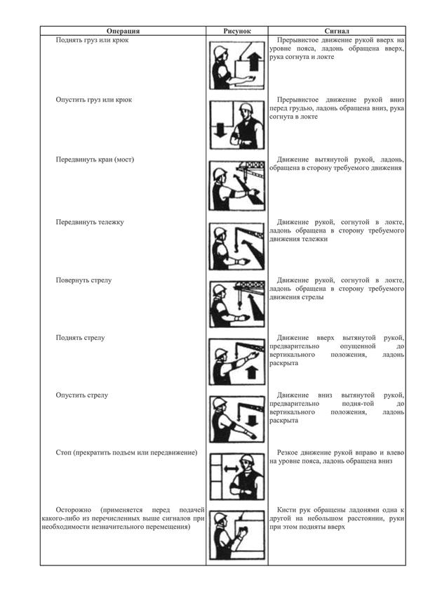 Руководящий документ РД 10-107-96
