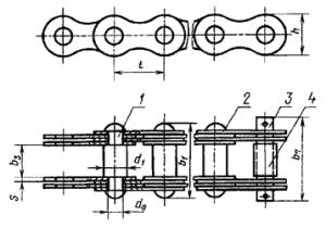 Цепи ГОСТ. Цепь грузовая пластинчатая с соединительным валиком на одном конце отрезка цепи ГОСТ 191-82