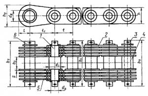 Цепи ГОСТ. Цепь грузовая пластинчатая с соединительным валиком на одном конце, концевыми пластинами и концевым валиком на другом конце отрезка цепи ГОСТ 191-82