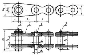 Цепь грузовая пластинчатая с концевыми пластинами и концевым валиком на одном конце отрезка цепи ГОСТ 191-82