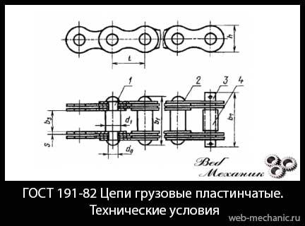 ГОСТ 191-82 Цепи грузовые пластинчатые. Технические условия