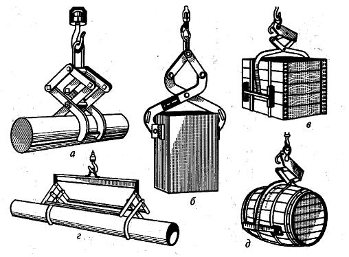 Клещевые зажимные грузозахватные устройства