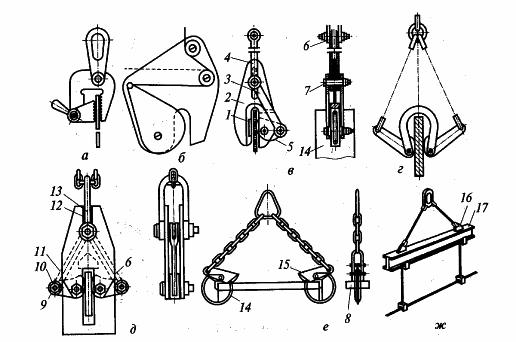 Эксцентриковые зажимные грузозахватные устройства