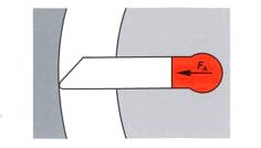 пластинчатый насос двойного действия, принцип действия