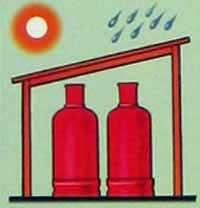 Газовые баллоны - хранение баллонов