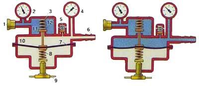 Схема устройства и работы редуктора газового баллона