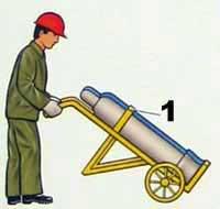Доставка газовых баллонов к месту работ на тележке