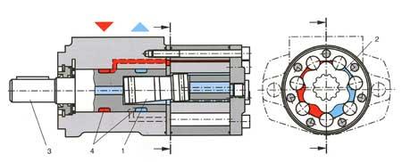 Героторный тихоходный гидромотор