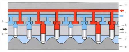 Принцип действия многотактных поршневых гидромоторов