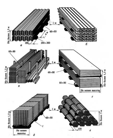 Складирование грузов - металлопрокат