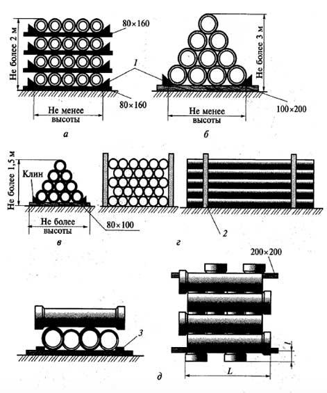 Складирование грузов - трубы