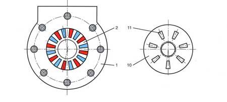 Тихоходные гидромоторы - элементы распределения потока