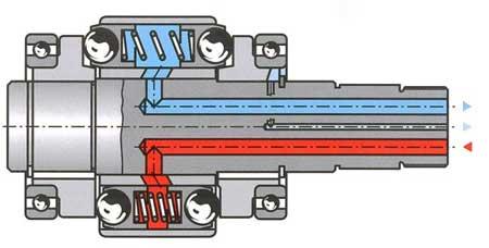 Встраиваемое исполнение многотактного гидромотора
