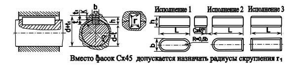 Шпонки призматические (ГОСТ 23360-78)