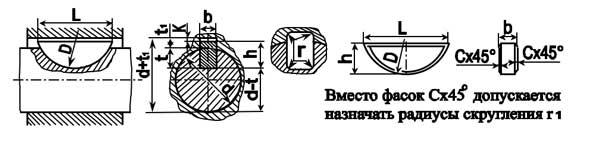 Шпонки сегментные (ГОСТ 24071-80)